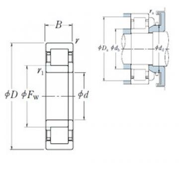 80 mm x 140 mm x 33 mm  NSK NUP2216 ET cylindrical roller bearings